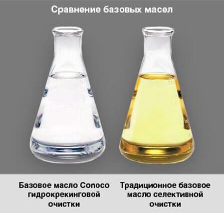 Базовые масла, сравнение
